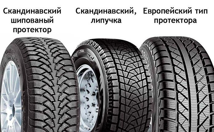 рисунок протектора для зимних шин